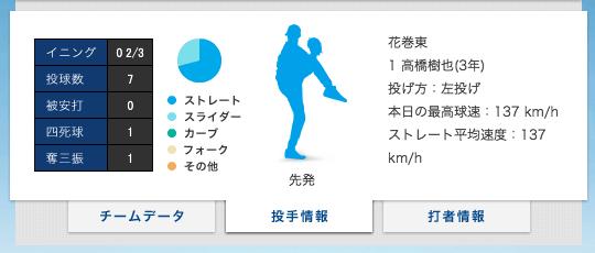 バーチャル高校野球03