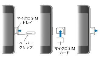 突然iPhoneの「SIMなし」表示になった時に対処した方法